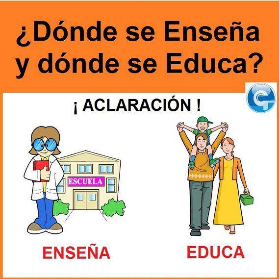 La educaci n empieza en la familia la educaci n empieza en casa - Educar en casa ...
