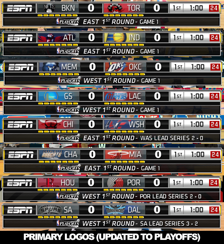 NBA 2K14 ESPN Scoreboard Mods - Playoffs / ECF / WCF ...