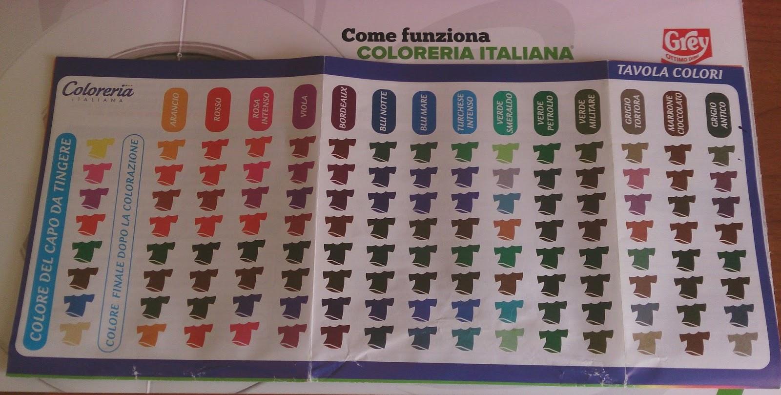 Tabella colori coloreria italiana