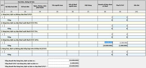 Cách kê khai thuế GTGT chiết khấu thương mại