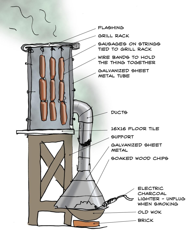 kenmore 106 series wiring diagrams buckley wiring diagrams