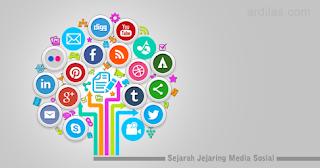 Sejarah Perkembangan Dari Jejaring Media Sosial