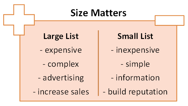mailing list size comparison
