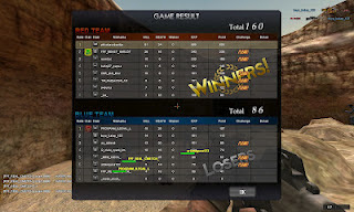Home » Search Results for: Gambar Point Blank