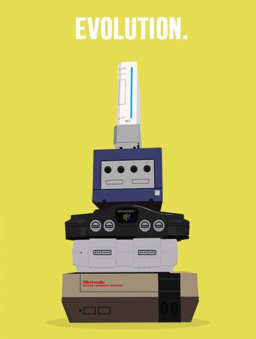 http://1.bp.blogspot.com/-D2YWv68zfd0/TmEI-ggn_LI/AAAAAAAAJ7w/kWQ7uSvZQoc/s1600/nitento-console-evolution-poster.jpg