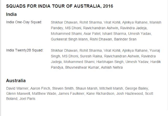India-tour-of-Australia-2016