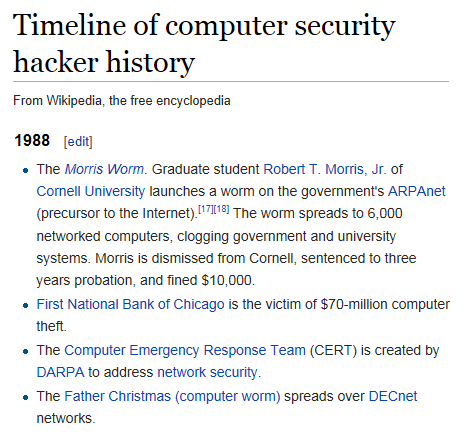 History of computer dating