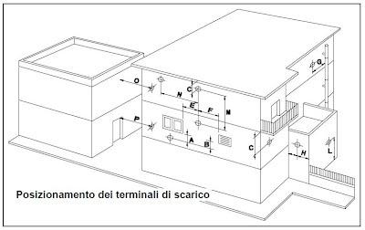 Caldaie e condizionatori a risparmio energetico canna fumaria al tetto non obbligatoria - Distanze canne fumarie da finestre dei fabbricati vicini ...