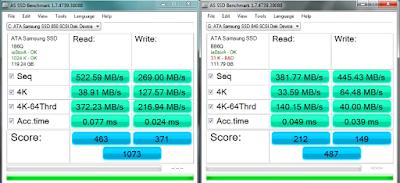 Samsung 850 ve 840 Benchmark Testi