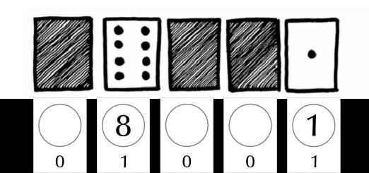 """Ένα εναλλακτικό σετ από κάρτες για τη δραστηριότητα """"μέτρηση κουκκίδων"""" από το σύλλογο καθηγητών Πληροφορικής Χίου."""