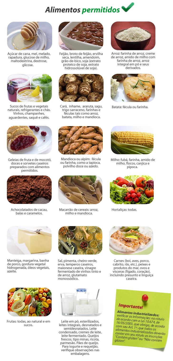 Gl ten como saber que alimentos posso consumir nutrindo a beleza - Alimentos ricos en gluten ...