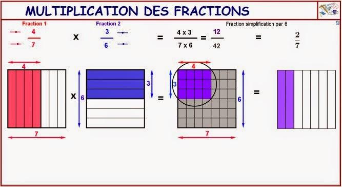 http://dmentrard.free.fr/GEOGEBRA/Maths/Nouveautes/4.25/MultifractMD.html
