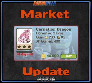 Farmville Market Update