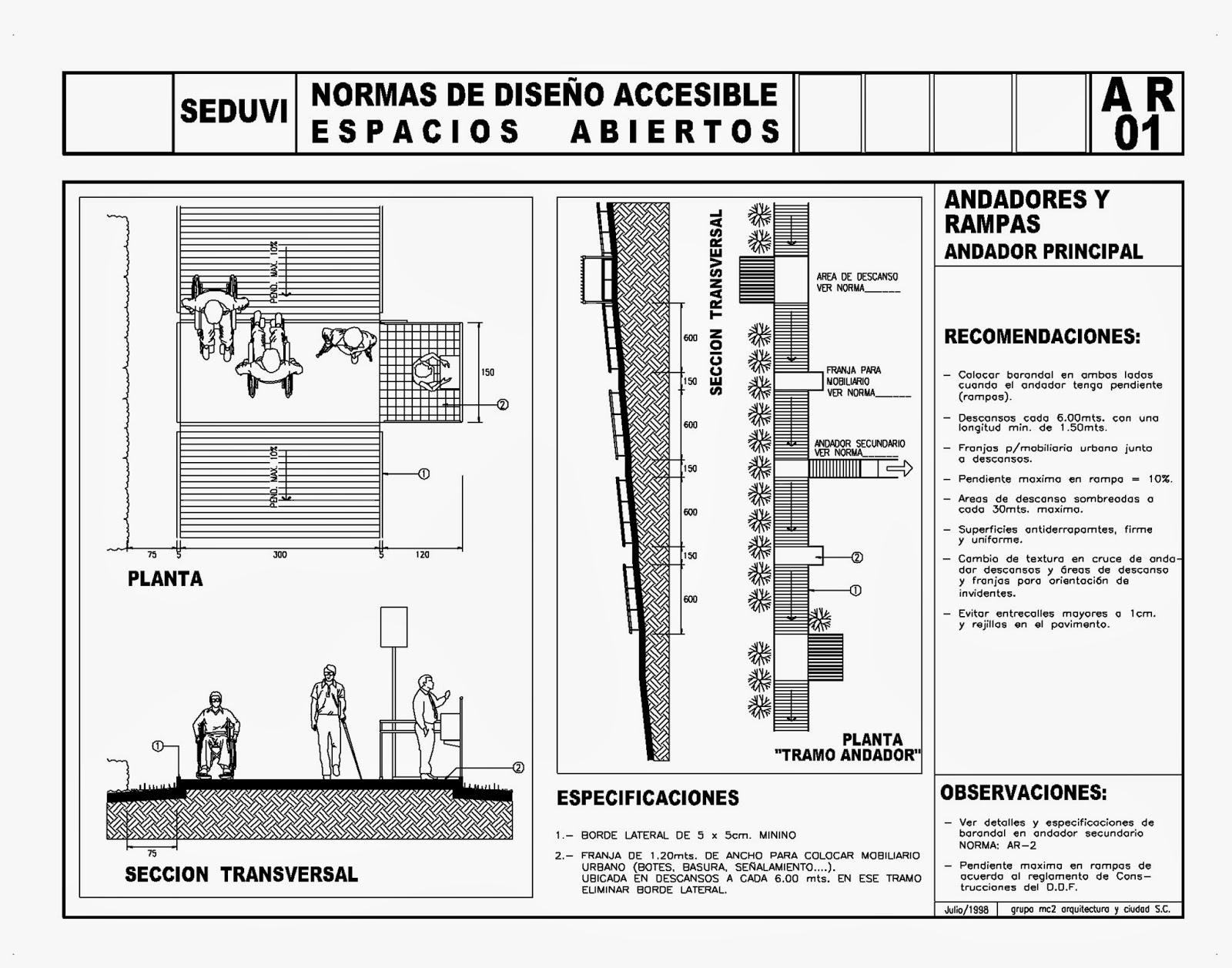 Baño Discapacitados Reglamento:Todo para el Arqui: Normas diseño discapacitados (1) SEDUVI – Autocad