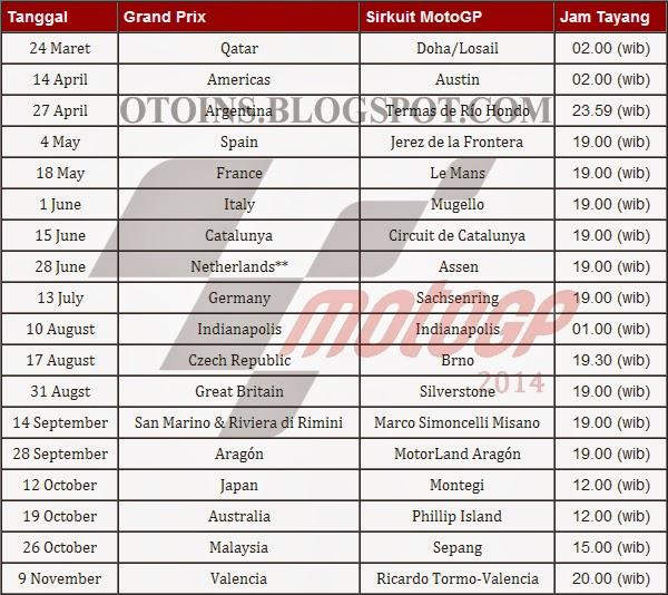 Jadwal Lengkap Dan Jam Tayang MotoGP 2014