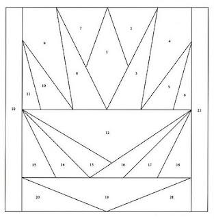 esquemas para patchwork