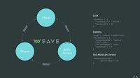 η Google παρουσίασε τη Weave μια νέα γλώσσα που θα επιτρέπει τις συσκευές με smartphone να επικοινωνούν καλύτερα μεταξύ τους