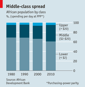 banking habbits of middles class people My spending habits: are middle class white students students will understand that a bank pays interest to people who put money in it 4.