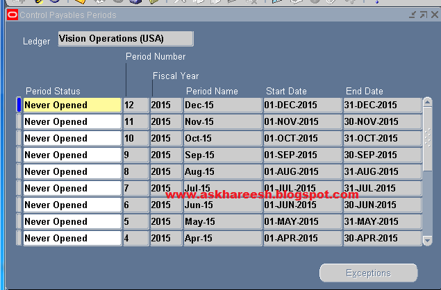 Period open process in Payables, askhareesh blog for Oracle Apps