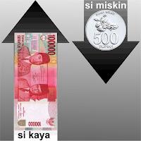 pinjaman uang dana tunai cepat