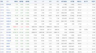 中国株コバンザメ投資ウォッチ銘柄watch20150716
