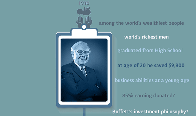 "A Brief Guide To The Successful Story Of ""Warren Buffett"""