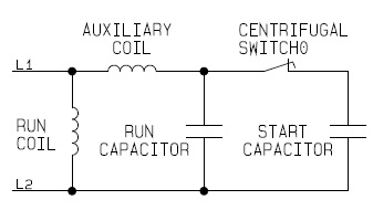Single Phase Capacitor Start and Capacitor Run Motor Circuit
