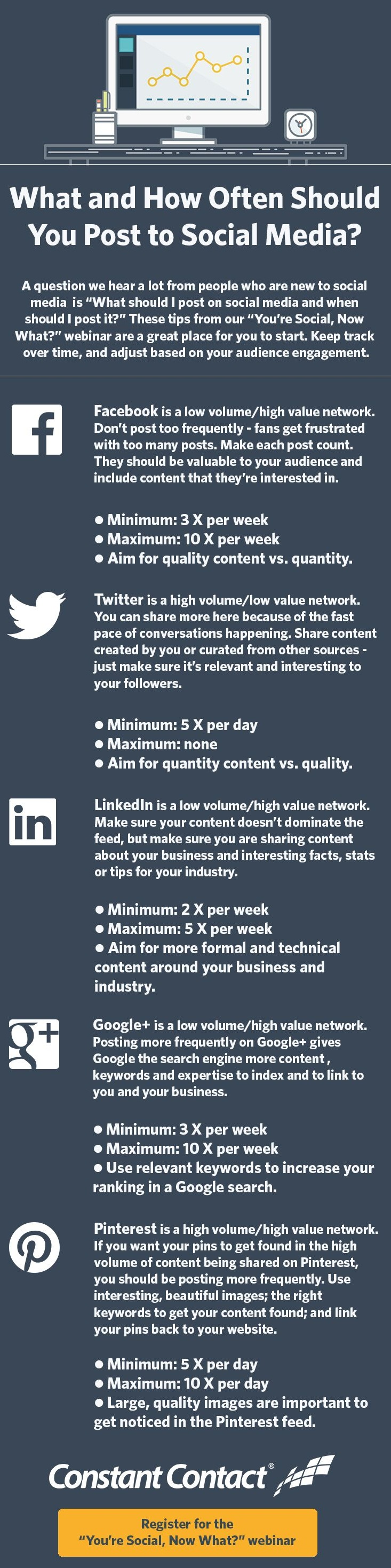 How Often Should You Post to Facebook, Twitter, Pinterest, Google+ - Social Media #infographic