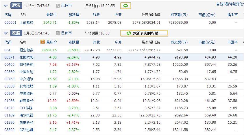 中国株コバンザメ投資ウォッチ銘柄watch20140106