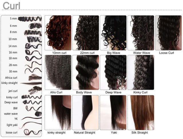 Transition Of A Product Junkie Finding Your Curl Pattern