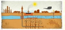 What Will Fracking Do to Your Food Supply?