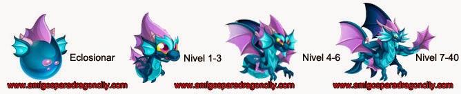 imagen del crecimiento del dragon mar doble