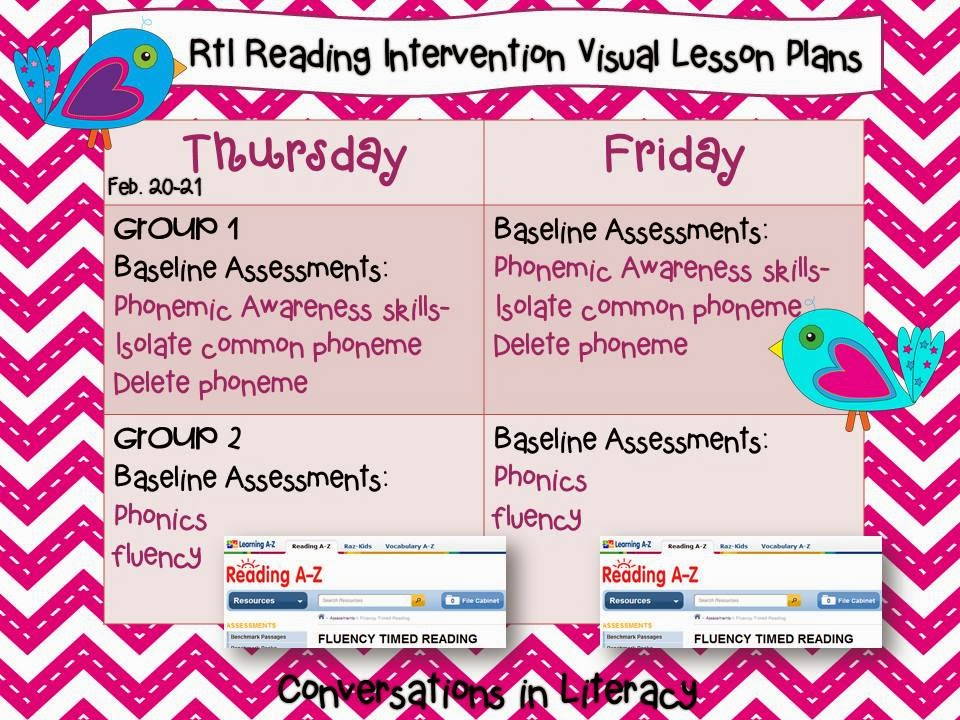 Baseline Assessments for RtI