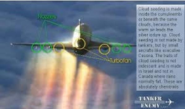 Οι αεροψεκασμοί είναι μέρος προγράμματος που ονομάζεται «Ασπίδα»κι υπόκεινται στον ΟΗΕ