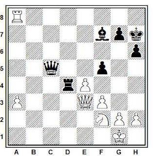 Posición de la partida de Gavriluk - Manukian (Correspondencia, 1976)