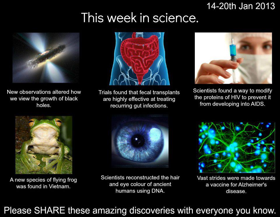 REAL SCIENCE FOR YOU!!: THIS WEEK IN SCIENCE DISCOVERIES!