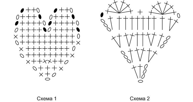 Patrón de corazones en crochet - Imagui