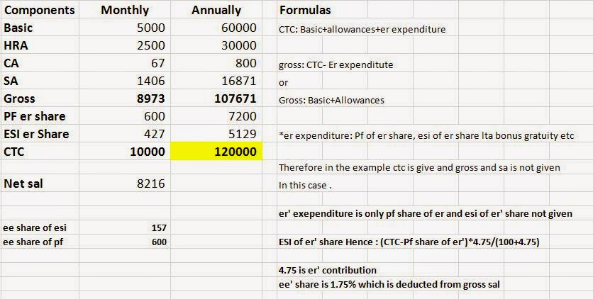 ctc calculation excel format free download