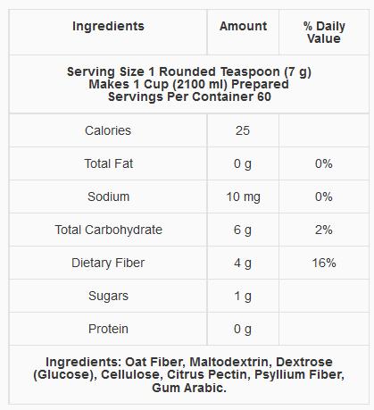 Thành phần Thực phẩm chức năng NutriFi Nuskin