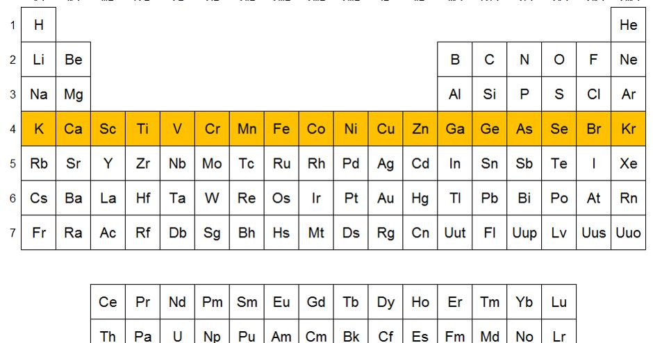 Qumicas elementos del periodo 4 urtaz Image collections