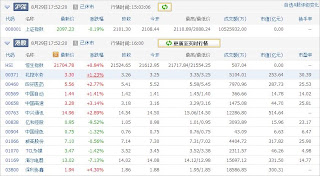 中国株コバンザメ投資ウォッチ銘柄watch20130829