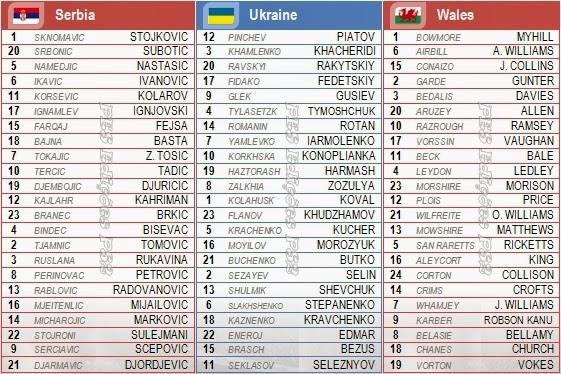 Nomes corretos seleções Sérvia, Ucrânia e País de Gales PES 2014 PS2