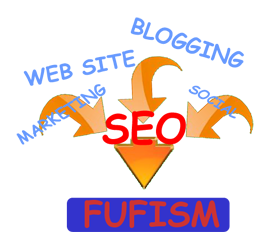 FUFISM = Functional User Friendly Integrated Social Media