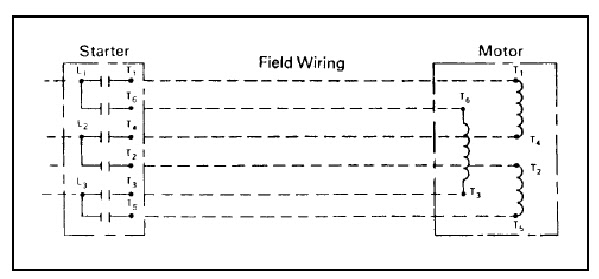 wye delta motor starter wiring basic tutorials electrical figure 8 7 field wiring between starter and motor in wye start delta run configuration