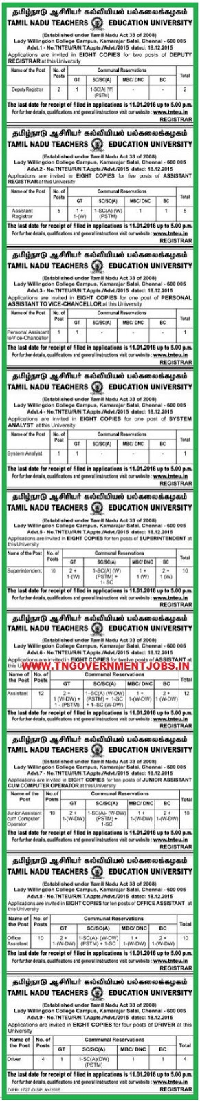 Applications are invited for Various Non Teaching Posts in Tamil Nadu Teachers Education University (TNTEU) Chennai