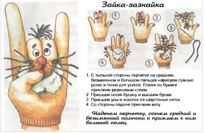Ёлочные игрушки своими руками - Развитие ребенка 97