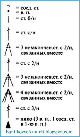 условные обозначения петель