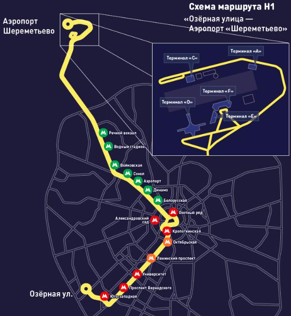 Moskwa Linia N1
