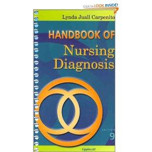 Handbook of Nursing Diagnosis by Lynda Juall Carpenito