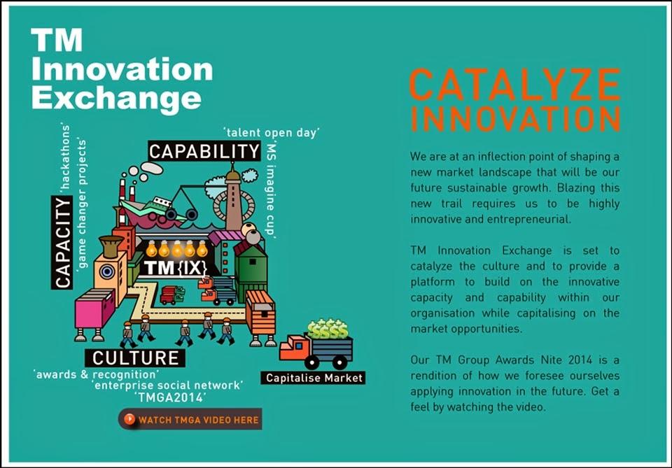 TM Innovation Exchange : Catalyzing Innovation 2014